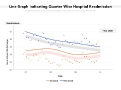 Line Graph Indicating Quarter Wise Hospital Readmission Ppt PowerPoint Presentation Gallery Layouts PDF