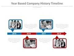 Linear Arrow Timeline With Photos Powerpoint Slides