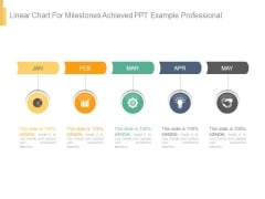 Linear Chart For Milestones Achieved Ppt Example Professional