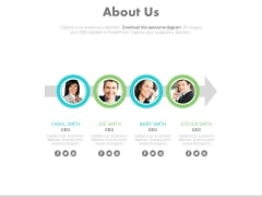 Linear Chart Of Employee Pictures Powerpoint Slides