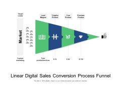 Linear Digital Sales Conversion Process Funnel Ppt PowerPoint Presentation Show Picture PDF