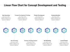 Linear Flow Chart For Concept Development And Testing Ppt PowerPoint Presentation File Display PDF