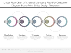 Linear Flow Chart Of Channel Marketing Flow For Consumer Diagram Powerpoint Slides Design Templates