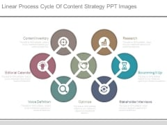 Linear Process Cycle Of Content Strategy Ppt Images