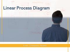 Linear Process Diagram Leave Management Employee Process Ppt PowerPoint Presentation Complete Deck
