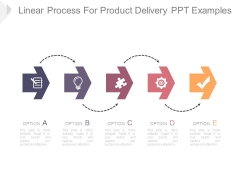 Linear Process For Product Delivery Ppt Examples