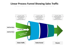 Linear Process Funnel Showing Sales Traffic Ppt PowerPoint Presentation Infographics Graphics Download PDF