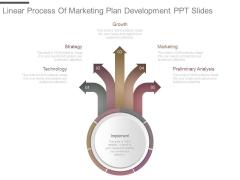 Linear Process Of Marketing Plan Development Ppt Slides