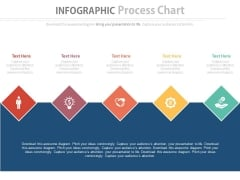 Linear Steps Infographics Process Chart Powerpoint Template