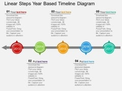 Linear Steps Year Based Timeline Diagram Powerpoint Template