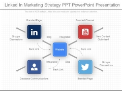 Linked In Marketing Strategy Ppt Powerpoint Presentation