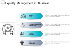 Liquidity Management In Business Ppt PowerPoint Presentation Layouts Rules