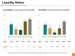 Liquidity Ratios Finance Marketing Ppt Powerpoint Presentation Professional Tips