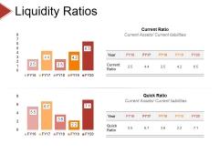 Liquidity Ratios Ppt PowerPoint Presentation Icon Graphic Images