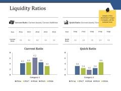 Liquidity Ratios Ppt PowerPoint Presentation Icon Slides