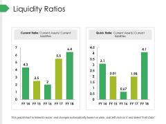 Liquidity Ratios Ppt PowerPoint Presentation Infographic Template Ideas