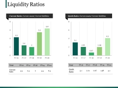 Liquidity Ratios Ppt PowerPoint Presentation Inspiration Skills