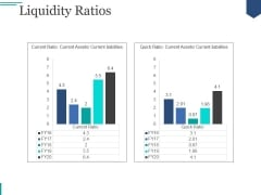 Liquidity Ratios Ppt PowerPoint Presentation Introduction