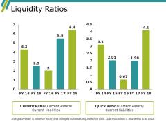 Liquidity Ratios Ppt PowerPoint Presentation Model Background
