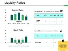 Liquidity Ratios Ppt PowerPoint Presentation Model Icon