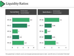 Liquidity Ratios Ppt PowerPoint Presentation Professional Ideas