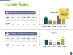 Liquidity Ratios Ppt PowerPoint Presentation Slides Show