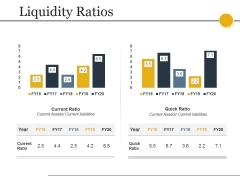 Liquidity Ratios Ppt PowerPoint Presentation Summary Gallery