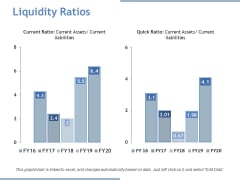 Liquidity Ratios Ppt PowerPoint Presentation Visual Aids Gallery