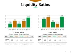 Liquidity Ratios Template 1 Ppt PowerPoint Presentation Styles Inspiration