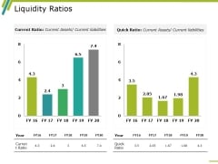 Liquidity Ratios Template 1 Ppt PowerPoint Presentation Styles Outline