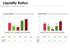 Liquidity Ratios Template 1 Ppt PowerPoint Presentation Styles Show