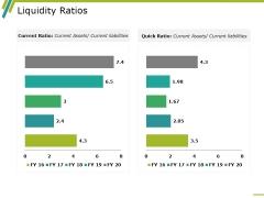 Liquidity Ratios Template 2 Ppt PowerPoint Presentation Ideas Microsoft