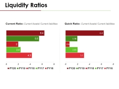 Liquidity Ratios Template 2 Ppt PowerPoint Presentation Show Vector