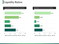 Liquidity Ratios Template Ppt PowerPoint Presentation Outline Elements