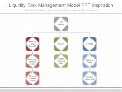 Liquidity Risk Management Model Ppt Inspiration