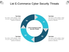 List E Commerce Cyber Security Threats Ppt PowerPoint Presentation Slides Introduction Cpb