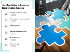 List Of Activities In Business Team Creation Process Ppt PowerPoint Presentation Gallery Layout PDF