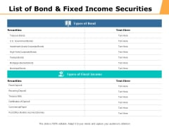 List Of Bond And Fixed Income Securities Ppt PowerPoint Presentation Layouts Graphic Tips