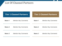 List Of Channel Partners Ppt PowerPoint Presentation Slides Guide