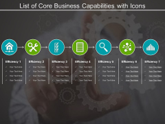 List Of Core Business Capabilities With Icons Ppt PowerPoint Presentation Gallery Example Introduction PDF