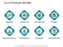 List Of Employee Benefits Achievement Award Ppt PowerPoint Presentation Gallery Slides