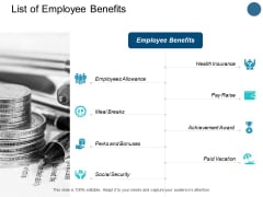 List Of Employee Benefits Currency Ppt PowerPoint Presentation Portfolio Deck