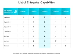 List Of Enterprise Capabilities Ppt PowerPoint Presentation Professional Gridlines