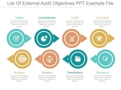 List Of External Audit Objectives Ppt PowerPoint Presentation Ideas