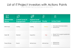 List Of IT Project Investors With Actions Points Ppt PowerPoint Presentation Gallery Templates PDF