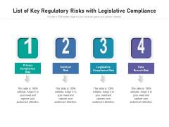 List Of Key Regulatory Risks With Legislative Compliance Ppt PowerPoint Presentation Outline File Formats