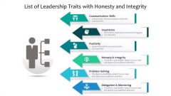List Of Leadership Traits With Honesty And Integrity Ppt PowerPoint Presentation File Information PDF
