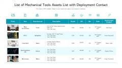 List Of Mechanical Tools Assets List With Deployment Contact Ppt PowerPoint Presentation Model Visuals PDF