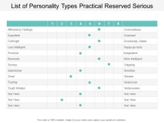 list of personality types practical reserved serious ppt powerpoint presentation infographic template designs