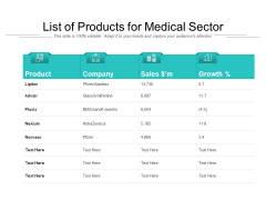 List Of Products For Medical Sector Ppt PowerPoint Presentation File Guidelines PDF